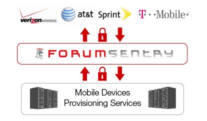 Forum-Sentry-Diagram-LP